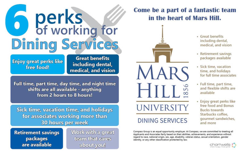 Dine On Campus at Mars Hill University