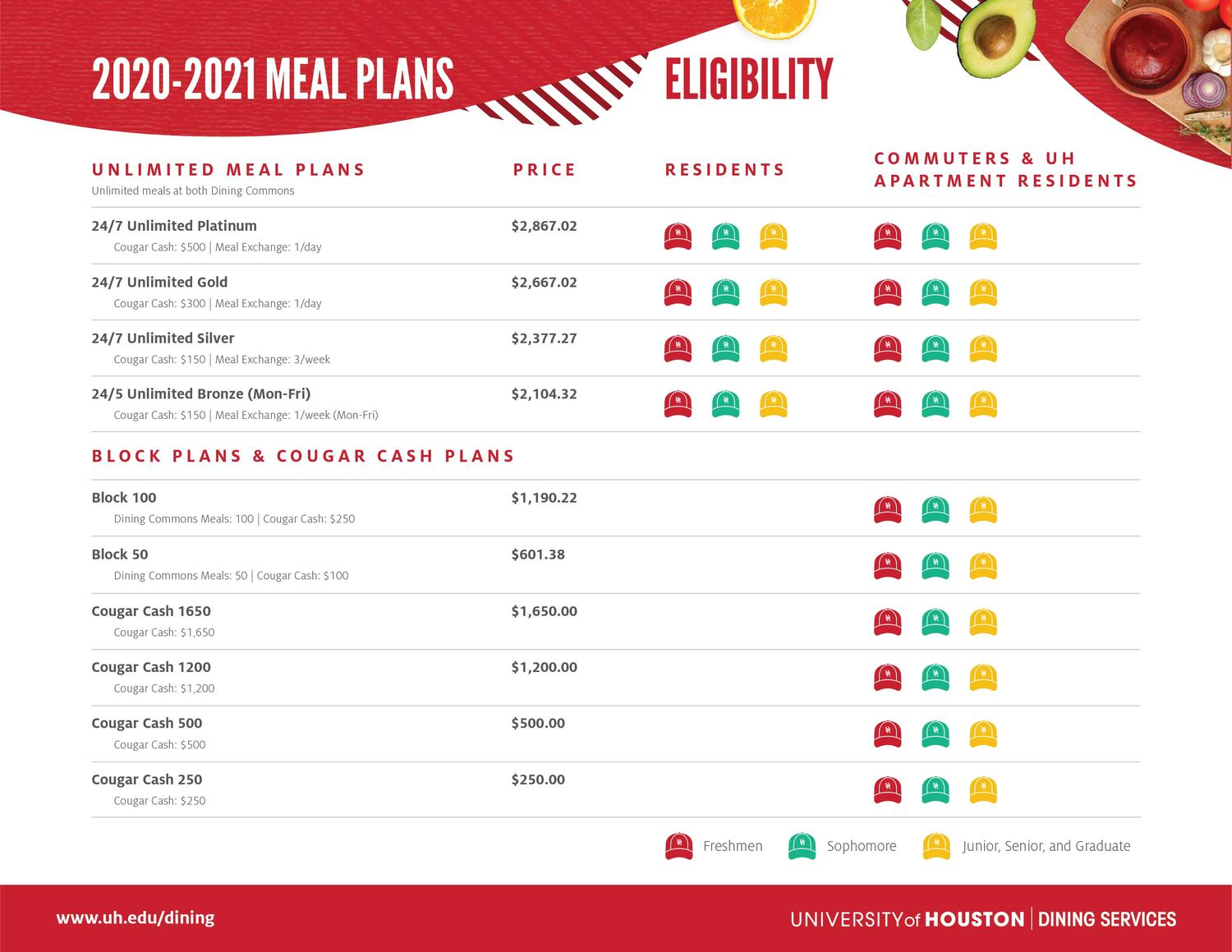 Dine On Campus at University of Houston || Meal Plan Eligibility